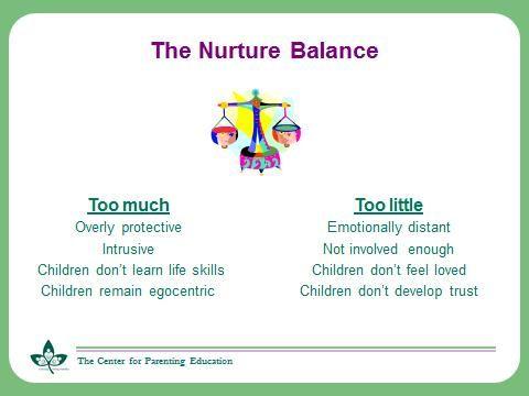 Too much or too little nurture