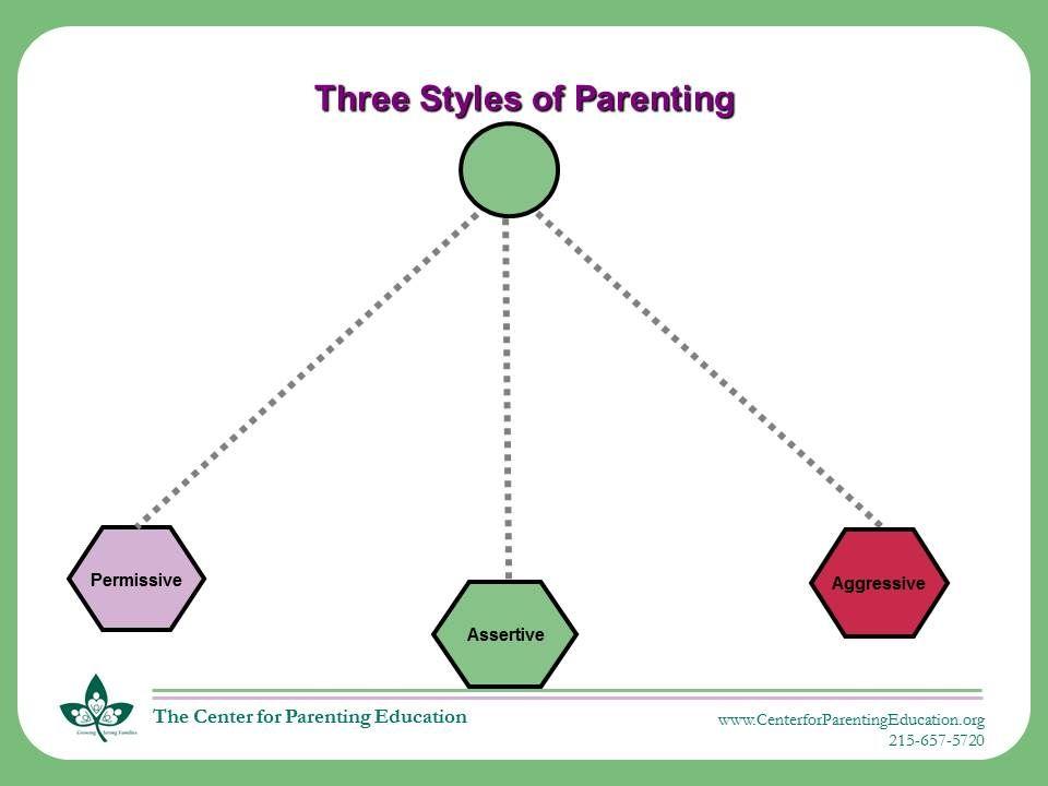 Parenting Pendulum