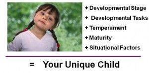 Child Development Overview
