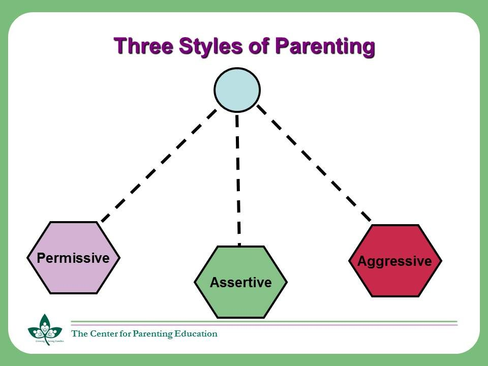 parenting philosophy essay