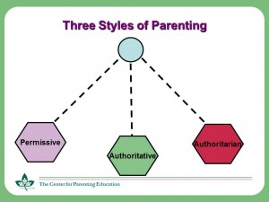 Three Styles of Parenting