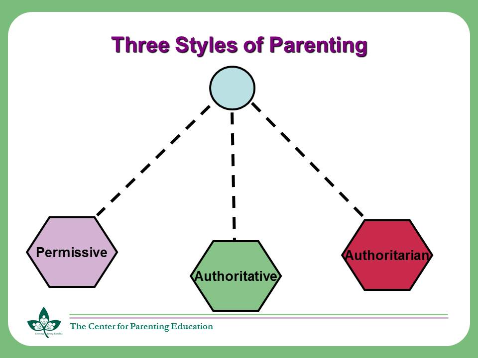 Ponder Awhile Your Parenting Style Learn The 3 Parenting Styles